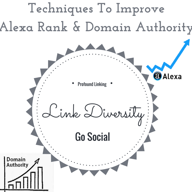 Increase Alexa Rank and Domain Authority