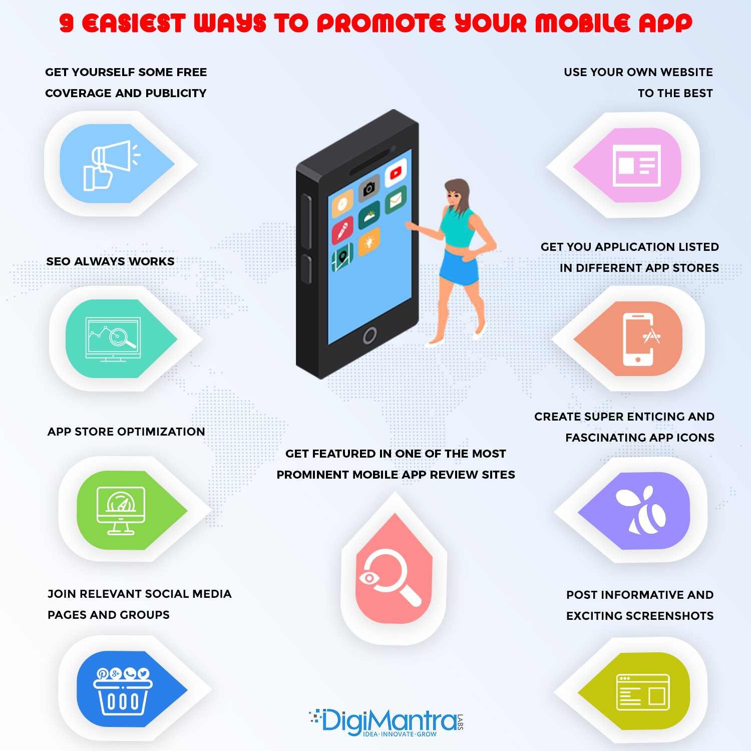 9 Easiest Ways To Promote Your Mobile Application