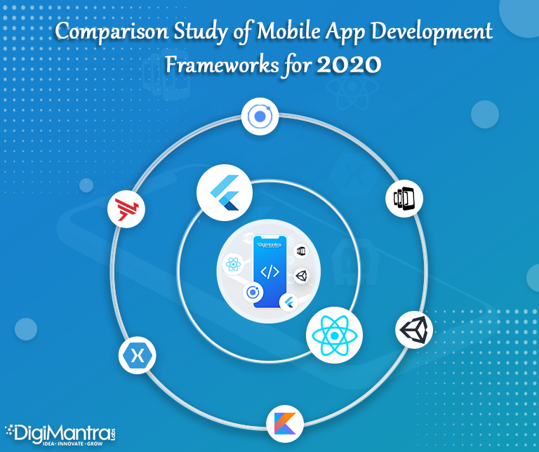 Cross-Platform Mobile App Development Frameworks